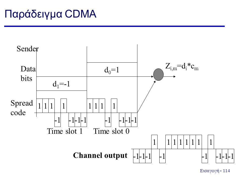 Εισαγωγή - 114 Παράδειγμα CDMA d 1 =-1 d 0 =1 Sender Data bits 111 111 1 1 Z i,m =d i *c m Time slot 1Time slot 0 1 111 1 111 Channel output Spread co