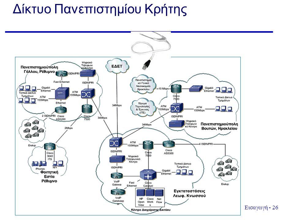 Εισαγωγή - 26 Δίκτυο Πανεπιστημίου Κρήτης