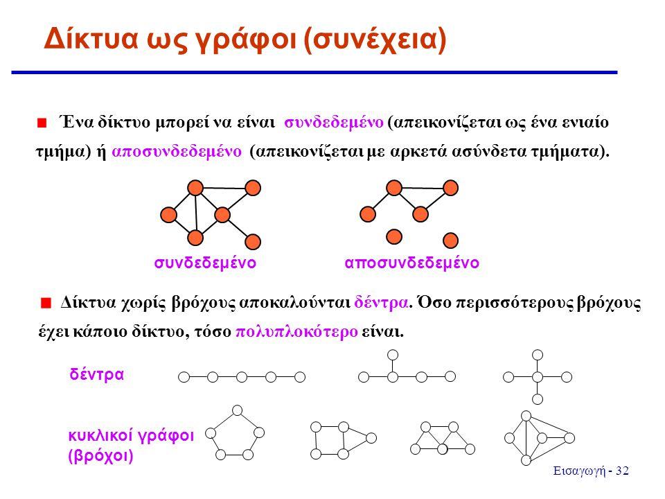 Εισαγωγή - 32 Δίκτυα ως γράφοι (συνέχεια) Δίκτυα χωρίς βρόχους αποκαλούνται δέντρα. Όσο περισσότερους βρόχους έχει κάποιο δίκτυο, τόσο πολυπλοκότερο ε