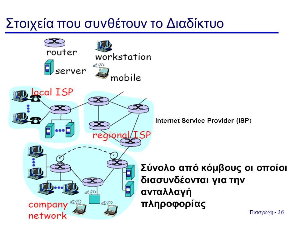 Εισαγωγή - 36 Στοιχεία που συνθέτουν το Διαδίκτυο Internet Service Provider (ISP) Σύνολο από κόμβους οι οποίοι διασυνδέονται για την ανταλλαγή πληροφο
