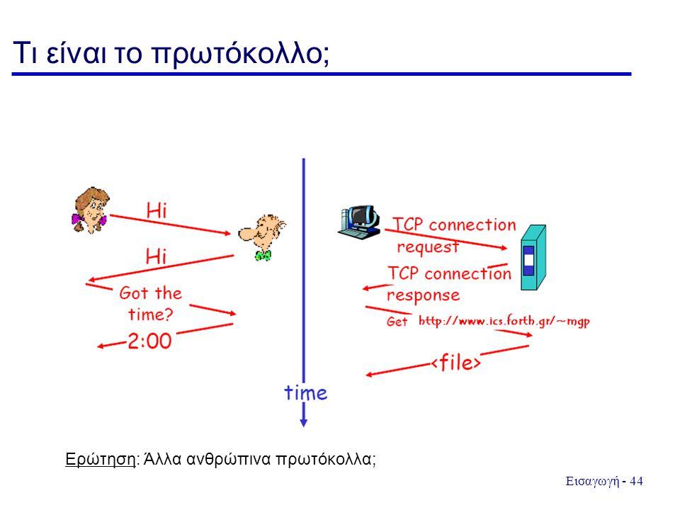 Εισαγωγή - 44 Τι είναι το πρωτόκολλο; Ερώτηση: Άλλα ανθρώπινα πρωτόκολλα;