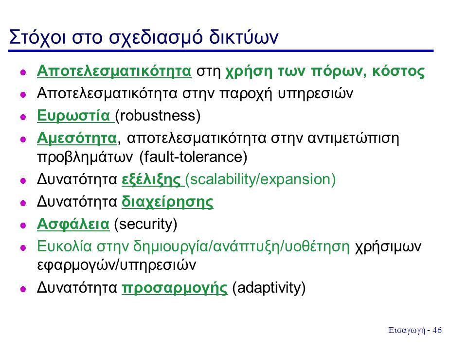 Εισαγωγή - 46 Στόχοι στο σχεδιασμό δικτύων  Αποτελεσματικότητα στη χρήση των πόρων, κόστος l Αποτελεσματικότητα στην παροχή υπηρεσιών l Ευρωστία (rob