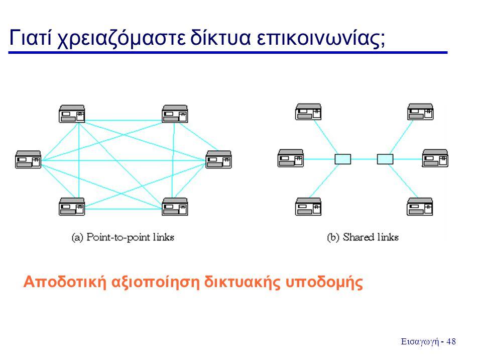 Εισαγωγή - 48 Γιατί χρειαζόμαστε δίκτυα επικοινωνίας; Αποδοτική αξιοποίηση δικτυακής υποδομής