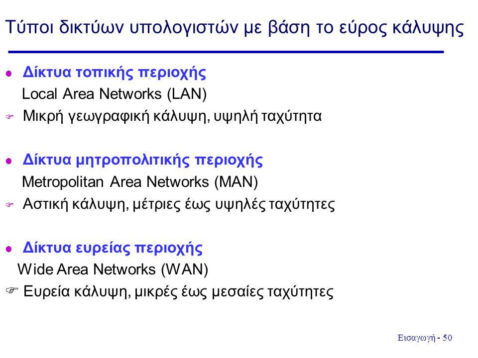 Εισαγωγή - 50 Τύποι δικτύων υπολογιστών με βάση το εύρος κάλυψης  Δίκτυα τοπικής περιοχής Local Area Networks (LAN)  Μικρή γεωγραφική κάλυψη, υψηλή