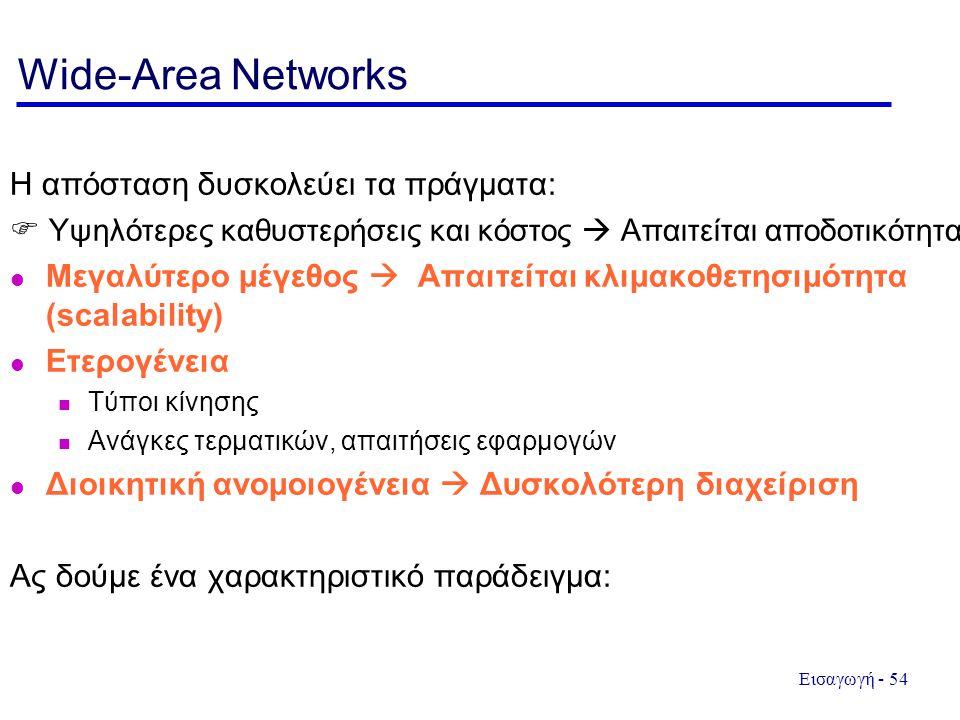 Εισαγωγή - 54 Wide-Area Networks Η απόσταση δυσκολεύει τα πράγματα:  Υψηλότερες καθυστερήσεις και κόστος  Απαιτείται αποδοτικότητα  Μεγαλύτερο μέγε