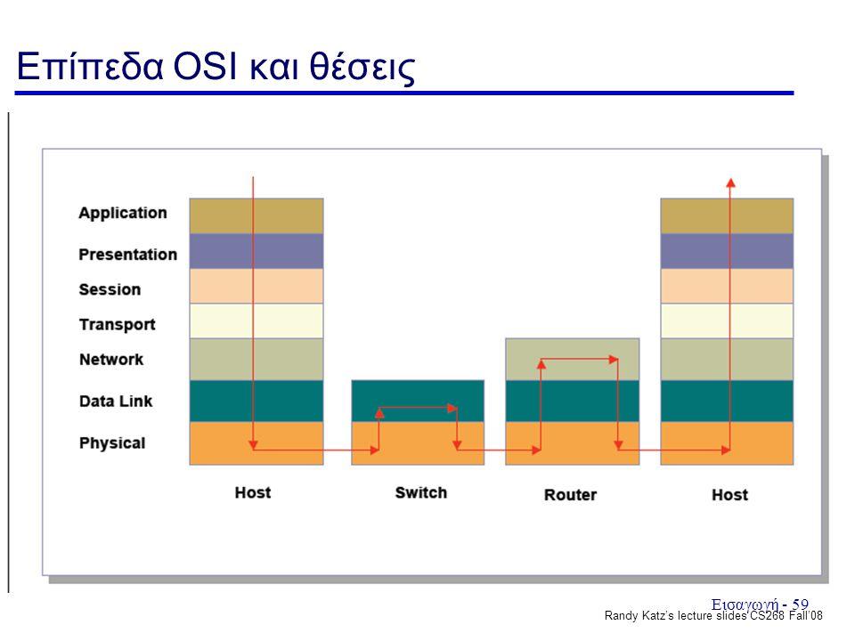 Εισαγωγή - 59 Επίπεδα OSI και θέσεις Randy Katz's lecture slides CS268 Fall'08