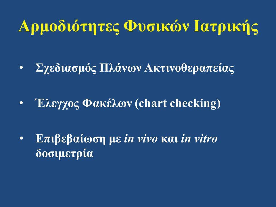 Αρμοδιότητες Φυσικών Ιατρικής • Σχεδιασμός Πλάνων Ακτινοθεραπείας • Έλεγχος Φακέλων (chart checking) • Επιβεβαίωση με in vivo και in vitro δοσιμετρία