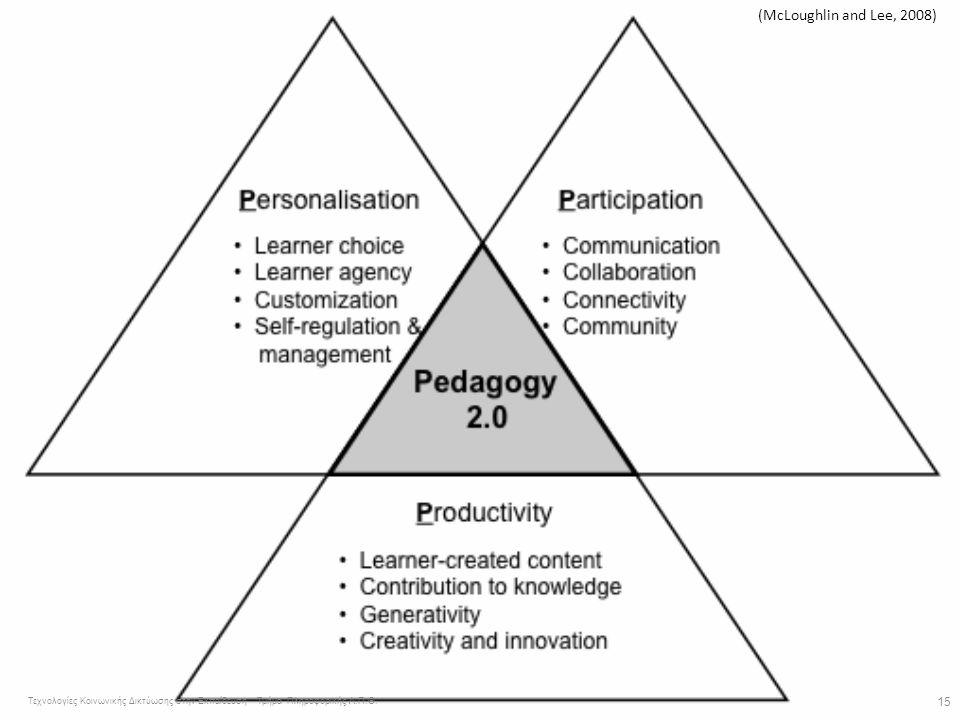 Παιδαγωγική 2.0 15 Τεχνολογίες Κοινωνικής Δικτύωσης στην Εκπαίδευση - Τμήμα Πληροφορικής Α.Π.Θ. (McLoughlin and Lee, 2008)