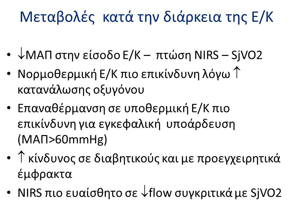 Μεταβολές κατά την διάρκεια της Ε/Κ •  ΜΑΠ στην είσοδο Ε/Κ – πτώση NIRS – SjVO2 • Νορμοθερμική Ε/Κ πιο επικίνδυνη λόγω  κατανάλωσης οξυγόνου • Επανα