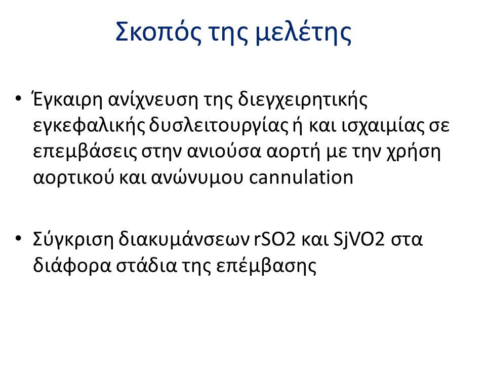 Σκοπός της μελέτης • Έγκαιρη ανίχνευση της διεγχειρητικής εγκεφαλικής δυσλειτουργίας ή και ισχαιμίας σε επεμβάσεις στην ανιούσα αορτή με την χρήση αορ
