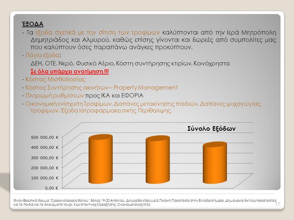 ΈΞΟΔΑ - Τα έξοδα σχετικά με την σίτιση των τροφίμων καλύπτονται από την Ιερά Μητρόπολη Δημητριάδος και Αλμυρού, καθώς επίσης γίνονται και δωρεές από σ