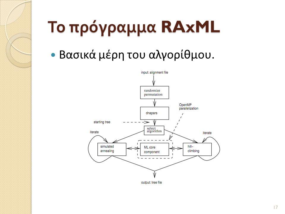 Το πρόγραμμα RAxML  Βασικά μέρη του αλγορίθμου. 17