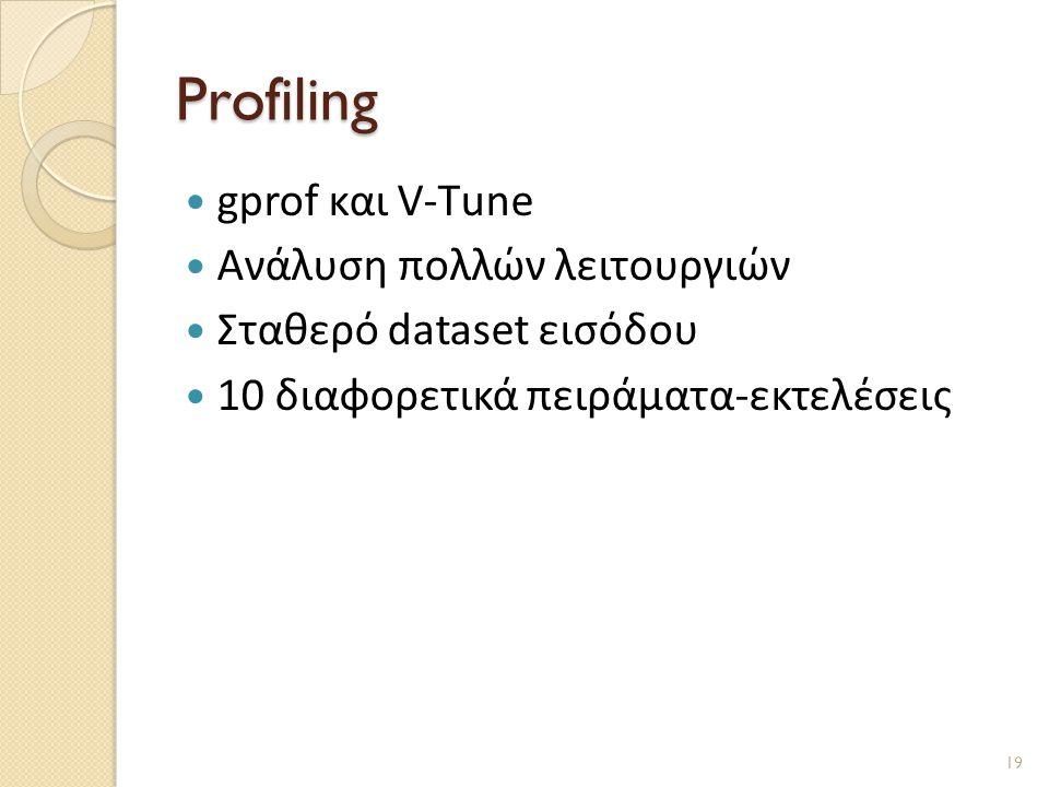 Profiling  gprof και V-Τune  Ανάλυση πολλών λειτουργιών  Σταθερό dataset εισόδου  10 διαφορετικά πειράματα-εκτελέσεις 19