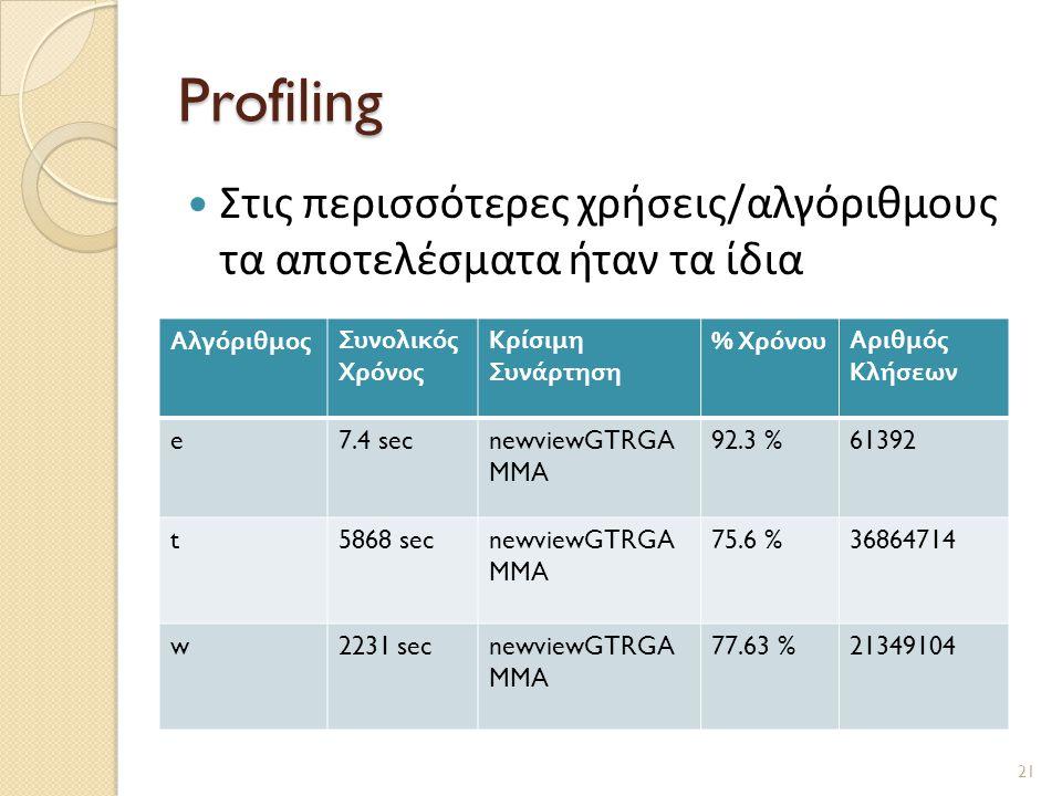 Profiling  Στις περισσότερες χρήσεις/αλγόριθμους τα αποτελέσματα ήταν τα ίδια 21 ΑλγόριθμοςΣυνολικός Χρόνος Κρίσιμη Συνάρτηση % ΧρόνουΑριθμός Κλήσεων e7.4 secnewviewGTRGA MMA 92.3 %61392 t5868 secnewviewGTRGA MMA 75.6 %36864714 w2231 secnewviewGTRGA MMA 77.63 %21349104