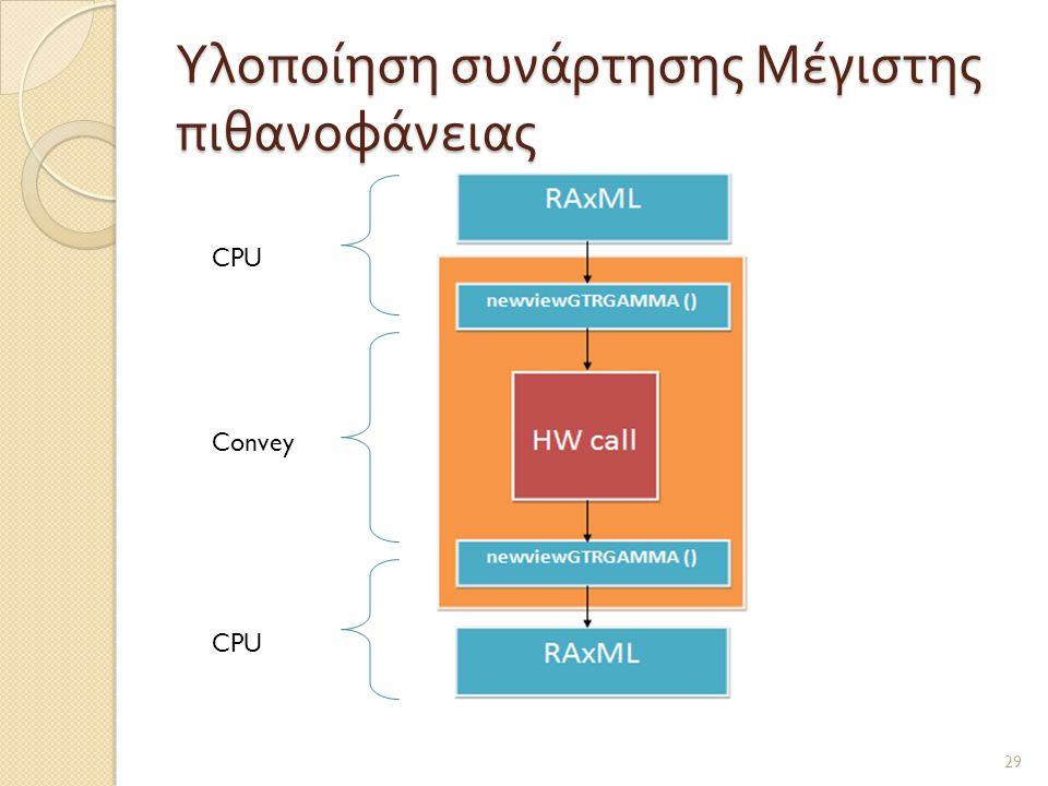 Υλοποίηση συνάρτησης Μέγιστης πιθανοφάνειας 29 CPU Convey