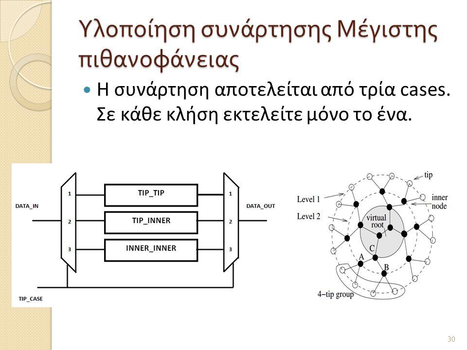Υλοποίηση συνάρτησης Μέγιστης πιθανοφάνειας  Η συνάρτηση αποτελείται από τρία cases.