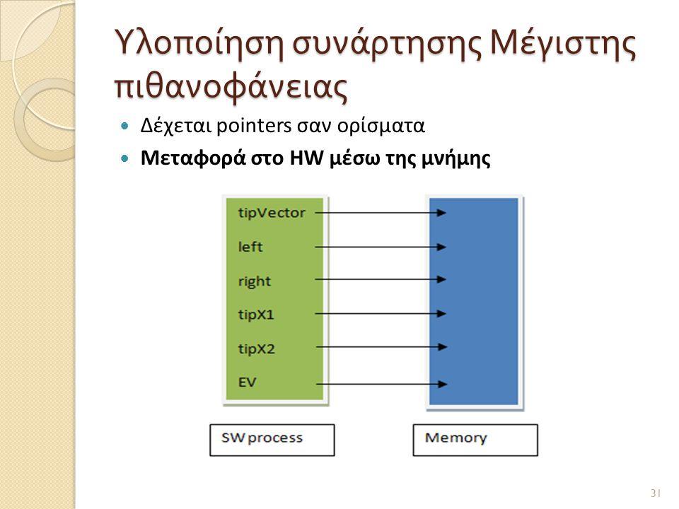 Υλοποίηση συνάρτησης Μέγιστης πιθανοφάνειας  Δέχεται pointers σαν ορίσματα  Μεταφορά στο HW μέσω της μνήμης 31