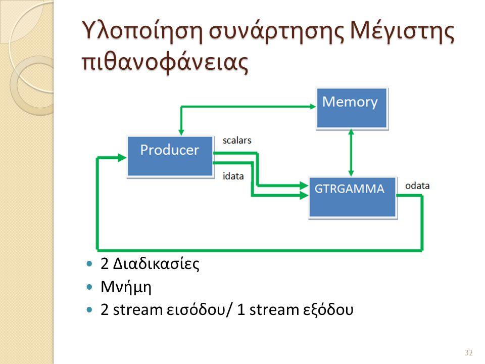 Υλοποίηση συνάρτησης Μέγιστης πιθανοφάνειας  2 Διαδικασίες  Μνήμη  2 stream εισόδου/ 1 stream εξόδου 32