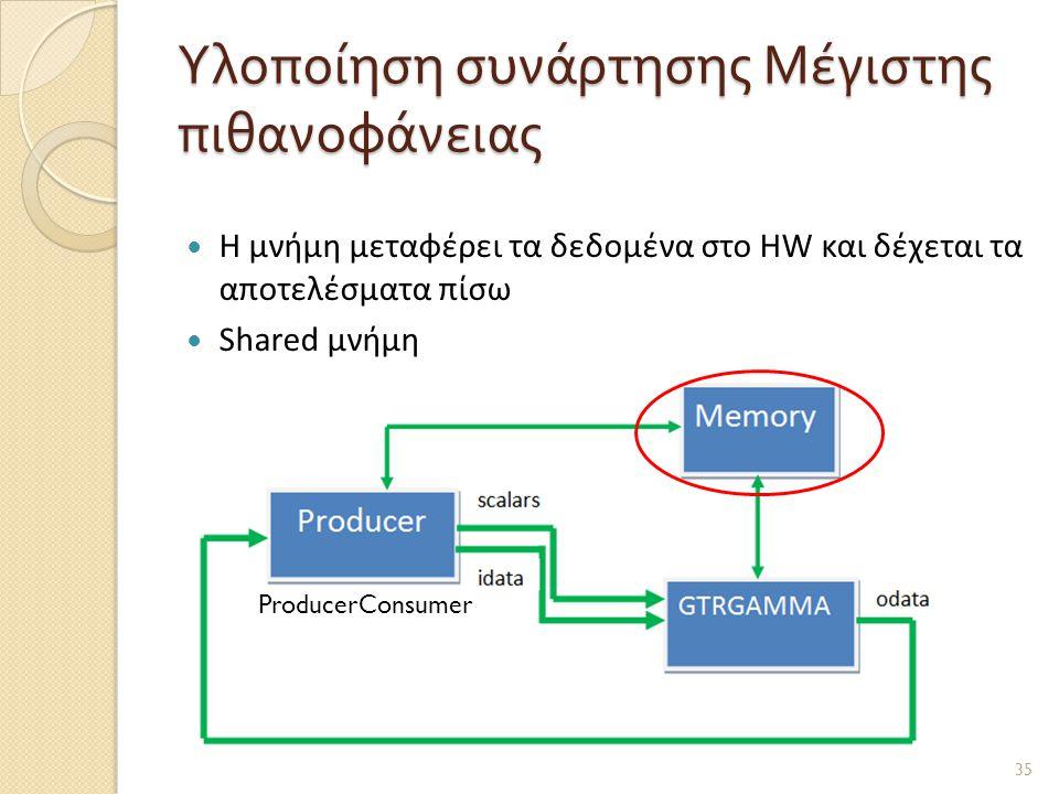 Υλοποίηση συνάρτησης Μέγιστης πιθανοφάνειας  Η μνήμη μεταφέρει τα δεδομένα στο HW και δέχεται τα αποτελέσματα πίσω  Shared μνήμη 35 ProducerConsumer