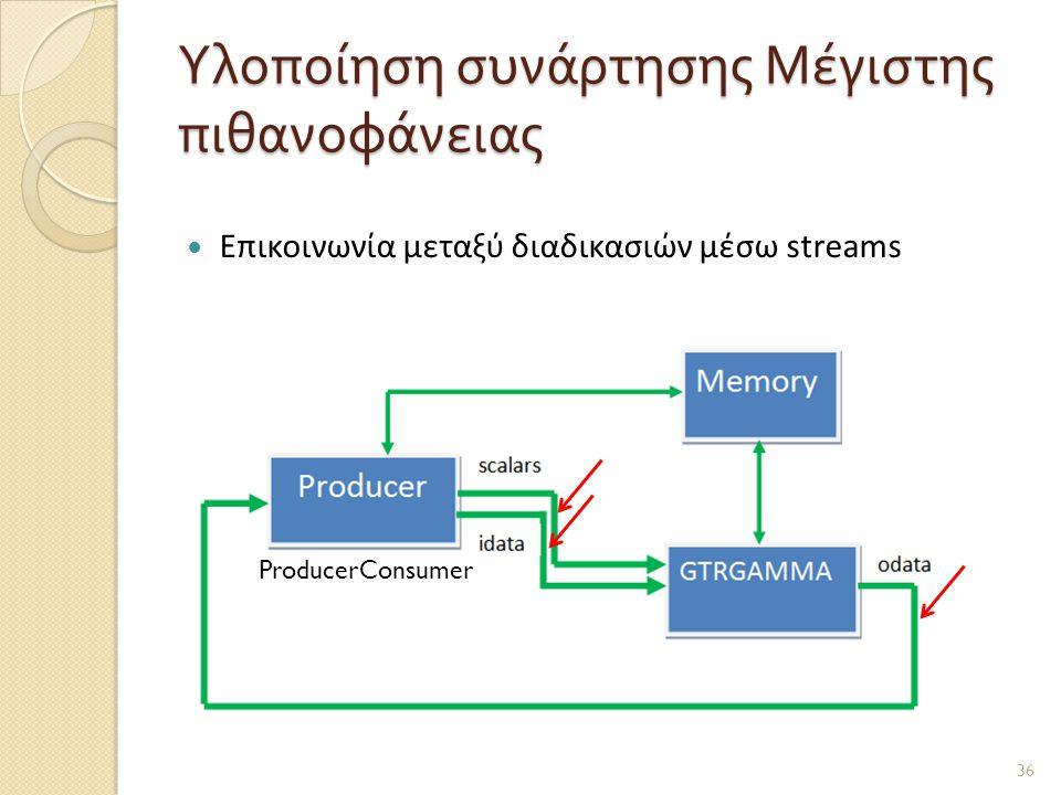 Υλοποίηση συνάρτησης Μέγιστης πιθανοφάνειας  Επικοινωνία μεταξύ διαδικασιών μέσω streams 36 ProducerConsumer
