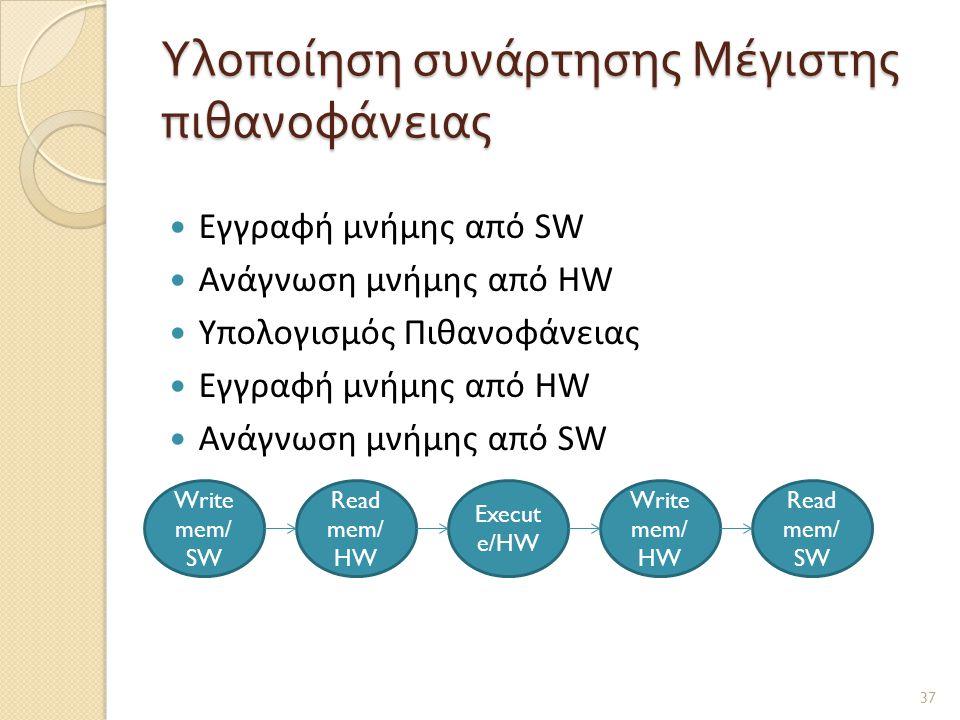 Υλοποίηση συνάρτησης Μέγιστης πιθανοφάνειας  Εγγραφή μνήμης από SW  Ανάγνωση μνήμης από HW  Υπολογισμός Πιθανοφάνειας  Εγγραφή μνήμης από HW  Ανάγνωση μνήμης από SW Write mem/ SW Read mem/ HW Execut e/HW Write mem/ HW Read mem/ SW 37