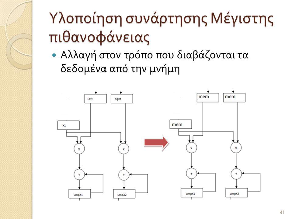 Υλοποίηση συνάρτησης Μέγιστης πιθανοφάνειας  Αλλαγή στον τρόπο που διαβάζονται τα δεδομένα από την μνήμη 41