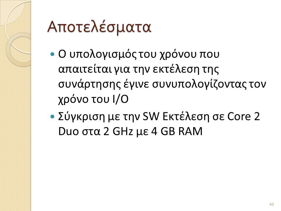 Αποτελέσματα  Ο υπολογισμός του χρόνου που απαιτείται για την εκτέλεση της συνάρτησης έγινε συνυπολογίζοντας τον χρόνο του I/O  Σύγκριση με την SW Εκτέλεση σε Core 2 Duo στα 2 GHz με 4 GB RAM 48