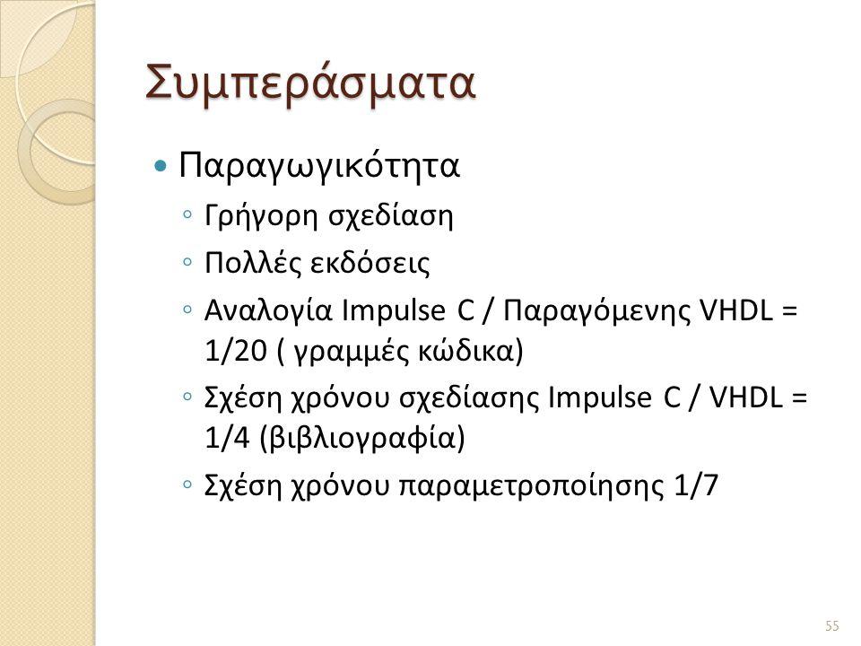 Συμπεράσματα  Παραγωγικότητα ◦ Γρήγορη σχεδίαση ◦ Πολλές εκδόσεις ◦ Αναλογία Impulse C / Παραγόμενης VHDL = 1/20 ( γραμμές κώδικα) ◦ Σχέση χρόνου σχεδίασης Impulse C / VHDL = 1/4 (βιβλιογραφία) ◦ Σχέση χρόνου παραμετροποίησης 1/7 55