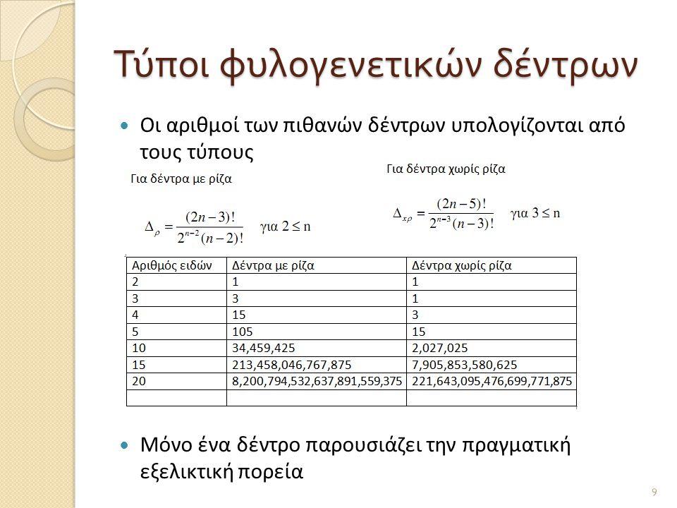 Τύποι φυλογενετικών δέντρων  Οι αριθμοί των πιθανών δέντρων υπολογίζονται από τους τύπους  Μόνο ένα δέντρο παρουσιάζει την πραγματική εξελικτική πορεία 9
