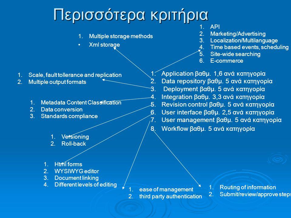 Περισσότερα κριτήρια 1.Application βαθμ. 1,6 ανά κατηγορία 2.Data repository βαθμ. 5 ανά κατηγορία 3. Deployment βαθμ. 5 ανά κατηγορία 4.Integration β