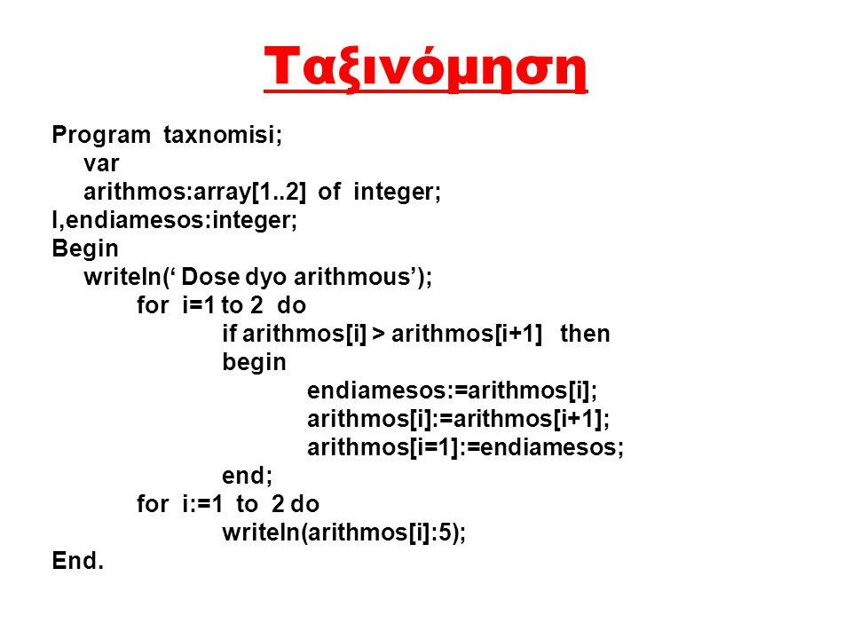 Ταξινόμηση Program taxnomisi; var arithmos:array[1..2] of integer; I,endiamesos:integer; Begin writeln(' Dose dyo arithmous'); for i=1 to 2 do if arithmos[i] > arithmos[i+1] then begin endiamesos:=arithmos[i]; arithmos[i]:=arithmos[i+1]; arithmos[i=1]:=endiamesos; end; for i:=1 to 2 do writeln(arithmos[i]:5); End.