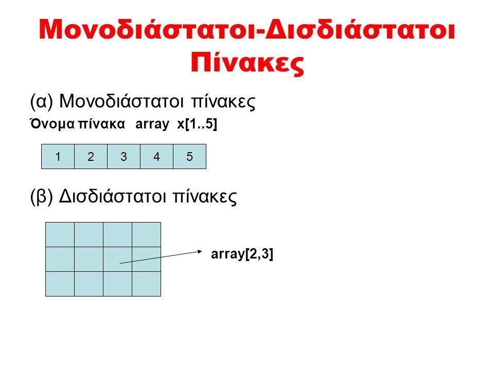 Μονοδιάστατοι-Δισδιάστατοι Πίνακες (α) Μονοδιάστατοι πίνακες Όνομα πίνακα array x[1..5] (β) Δισδιάστατοι πίνακες 12345 array[2,3]