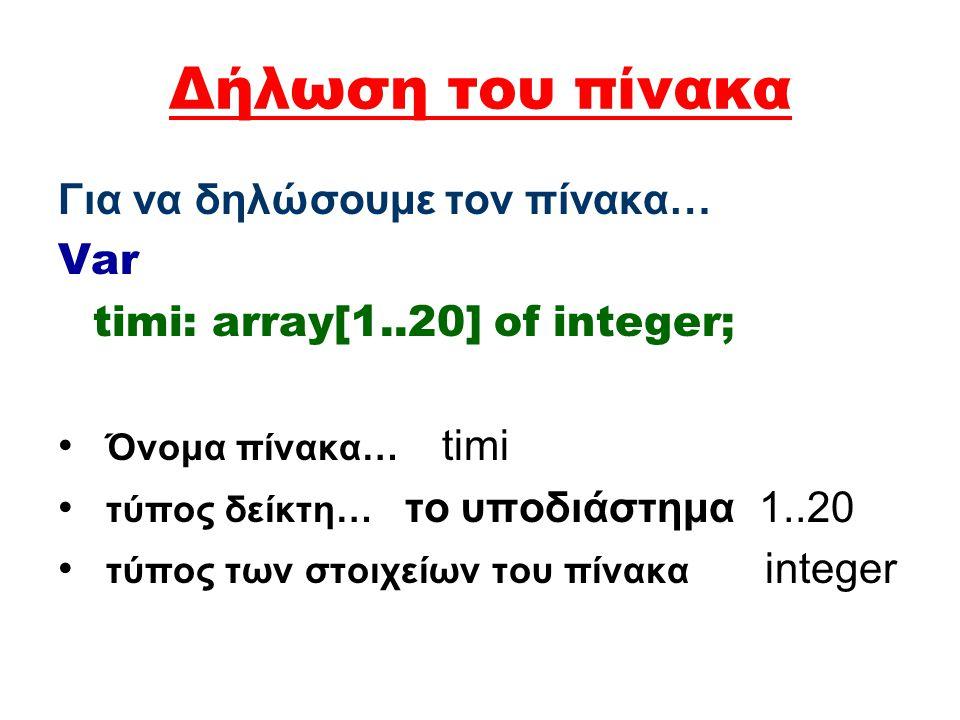 Δήλωση του πίνακα Για να δηλώσουμε τον πίνακα… Var timi: array[1..20] of integer; • Όνομα πίνακα… timi • τύπος δείκτη… το υποδιάστημα 1..20 • τύπος των στοιχείων του πίνακα integer