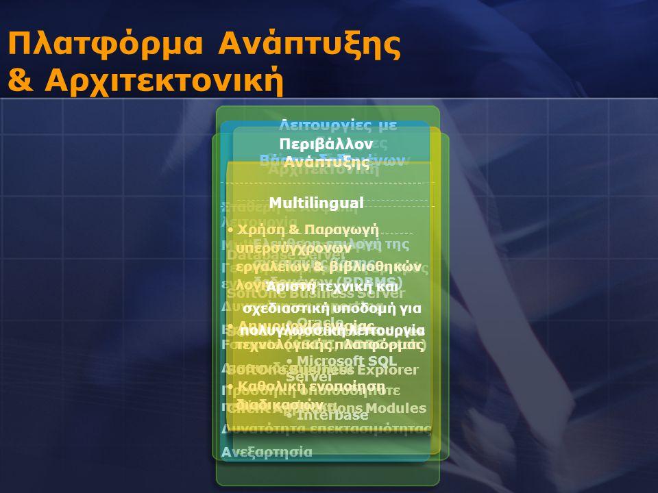 Λειτουργίες με ανεξάρτητες βάσεις δεδομένων Σταθερή & Ασφαλή λειτουργία Multi-user λειτουργίες Γενική Απεριόριστος αριθμός εγγράφων Δυνατότητες report