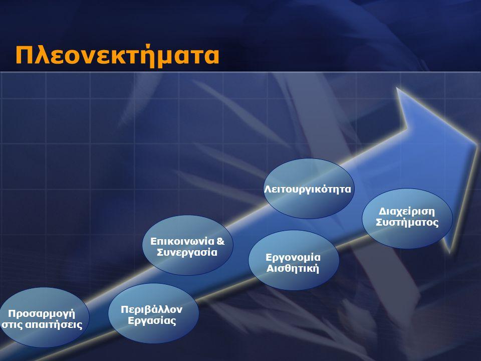 Προσαρμογή στις απαιτήσεις Περιβάλλον Εργασίας Επικοινωνία & Συνεργασία Εργονομία Αισθητική Λειτουργικότητα Διαχείριση Συστήματος Πλεονεκτήματα