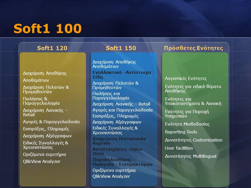 Soft1 100 Διαχείριση Αποθήκης Αποθεμάτων Διαχείριση Πελατών & Προμηθευτών Πωλήσεις & Παραγγελιοληψία Διαχείριση Λιανικής – Retail Αγορές & Παραγγελιοδ