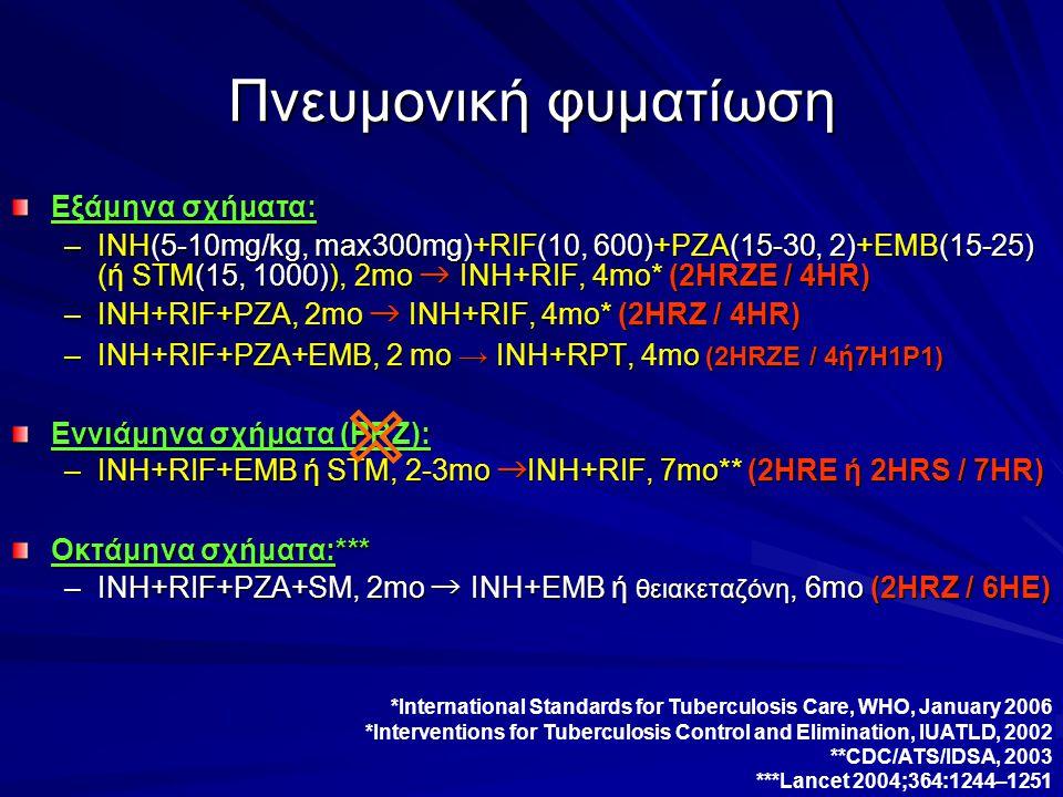 Πνευμονική φυματίωση Εξάμηνα σχήματα: –INH(5-10mg/kg, max300mg)+RIF(10, 600)+PZA(15-30, 2)+EMB(15-25) (ή STM(15, 1000)), 2mo → INH+RIF, 4mo* (2HRZE /