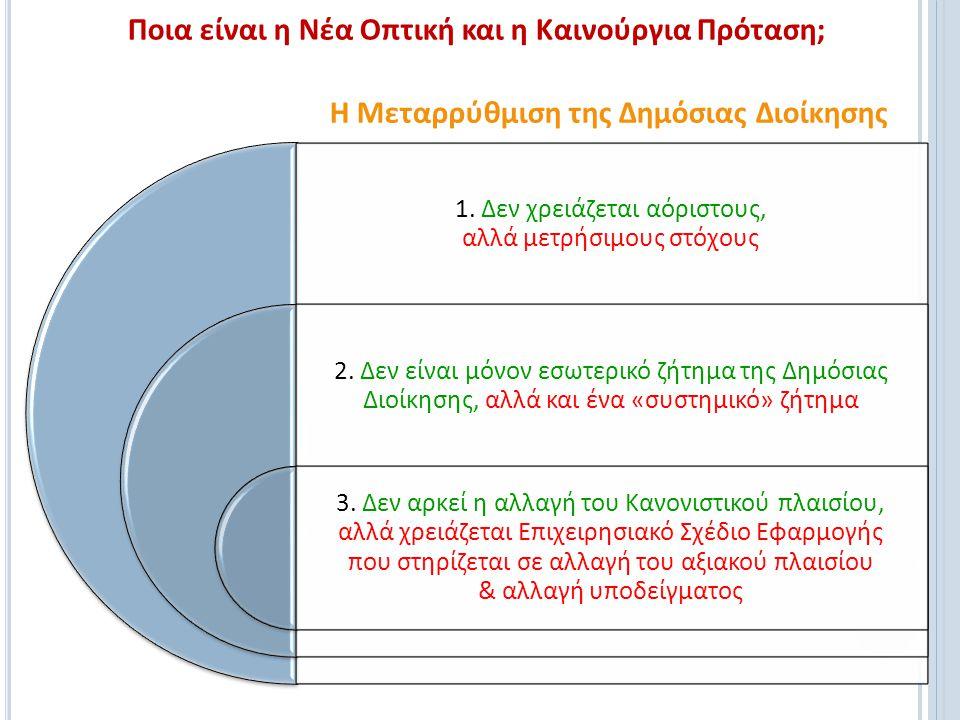 ως «Βελτίωση της αποτελεσματικής δημόσιας διοίκησης», που είναι ο 11 ος Θεματικός Στόχος & ως «Ηλεκτρονική Διακυβέρνηση», που είναι τμήμα του 2 ου Θεματικού Στόχου Πώς εκφράζεται στη νέα προγραμματική περίοδο 2014 – 2020 η Μεταρρύθμιση της Δημόσιας Διοίκησης; Γι' αυτό προτείνουμε: ένα Επιχειρησιακό Πρόγραμμα «ΔΙΟΙΚΗΤΙΚΗΣ ΜΕΤΑΡΡΥΘΜΙΣΗΣ & ΗΛΕΚΤΡΟΝΙΚΗΣ ΔΙΑΚΥΒΕΡΝΗΣΗΣ» 2014 – 2020