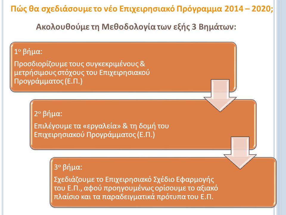 1 ο βήμα: Προσδιορίζουμε τους συγκεκριμένους & μετρήσιμους στόχους του Επιχειρησιακού Προγράμματος (Ε.Π.) 2 ο βήμα: Επιλέγουμε τα «εργαλεία» & τη δομή