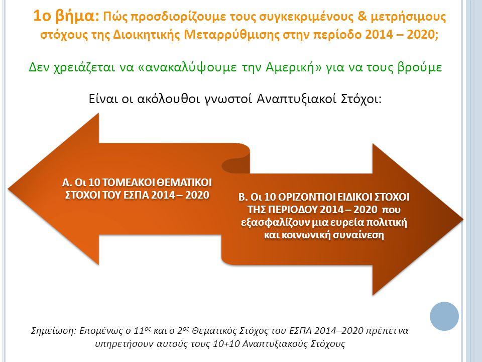 Σκοπιμότητα Δεν πρέπει να μας παραπλανήσει ο τίτλος του Επιχειρησιακού Προγράμματος «Διοικητική Μεταρρύθμιση & Ηλεκτρονική Διακυβέρνηση».