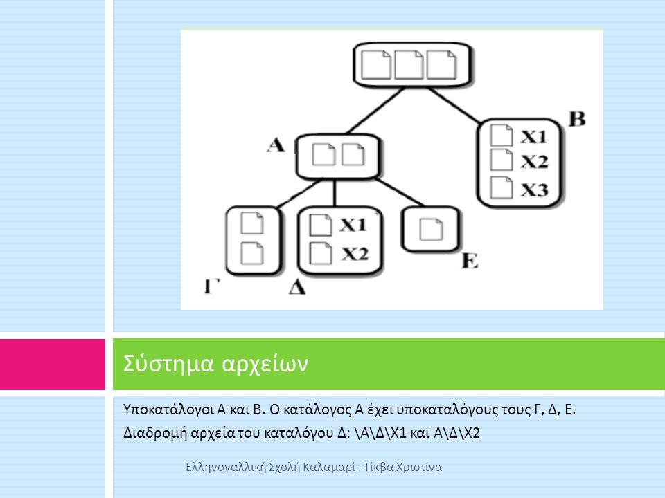 Υποκατάλογοι Α και Β. Ο κατάλογος Α έχει υποκαταλόγους τους Γ, Δ, Ε.