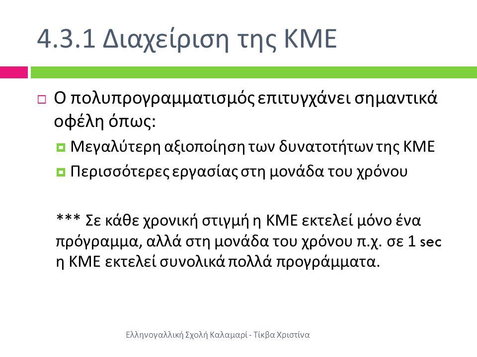 4.3.1 Διαχείριση της ΚΜΕ Ελληνογαλλική Σχολή Καλαμαρί - Τίκβα Χριστίνα  Ο πολυπρογραμματισμός επιτυγχάνει σημαντικά οφέλη όπως :  Μεγαλύτερη αξιοποίηση των δυνατοτήτων της ΚΜΕ  Περισσότερες εργασίας στη μονάδα του χρόνου *** Σε κάθε χρονική στιγμή η ΚΜΕ εκτελεί μόνο ένα πρόγραμμα, αλλά στη μονάδα του χρόνου π.