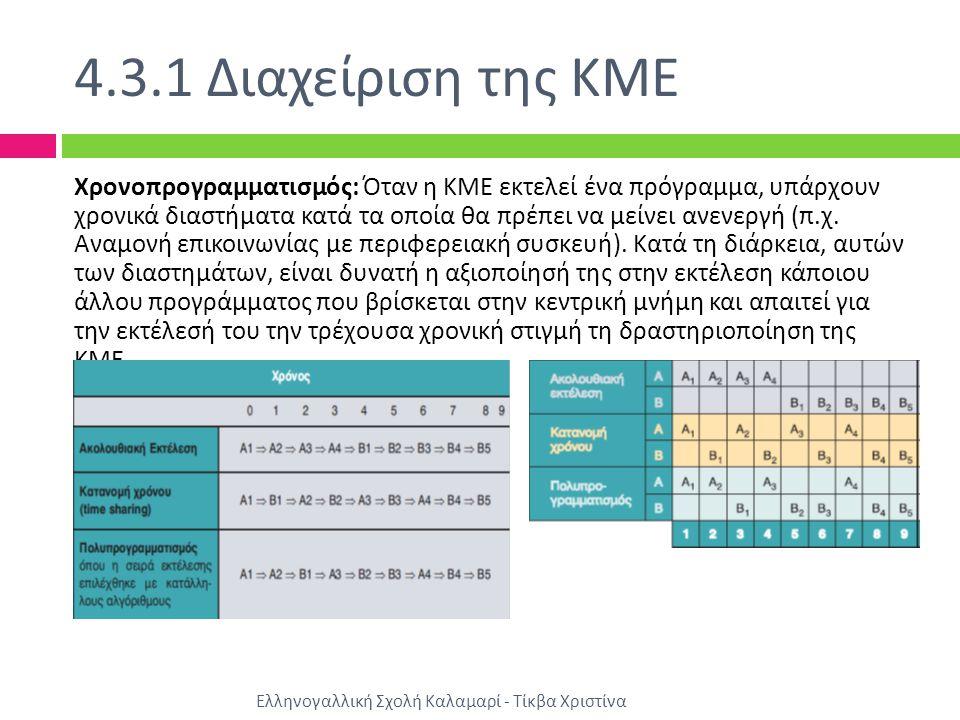 4.3.1 Διαχείριση της ΚΜΕ Χρονοπρογραμματισμός : Όταν η ΚΜΕ εκτελεί ένα πρόγραμμα, υπάρχουν χρονικά διαστήματα κατά τα οποία θα πρέπει να μείνει ανενεργή ( π.