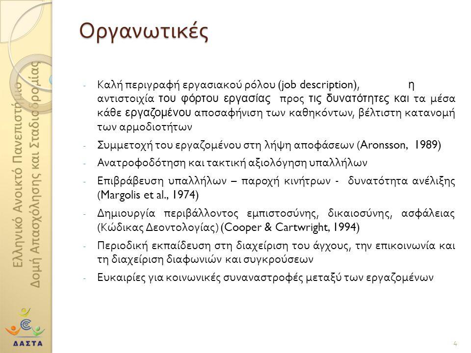 Οργανωτικές - Καλή περιγραφή εργασιακού ρόλου (job description), η αντιστοιχία του φόρτου εργασίας προς τις δυνατότητες και τα μέσα κάθε εργαζομένου α