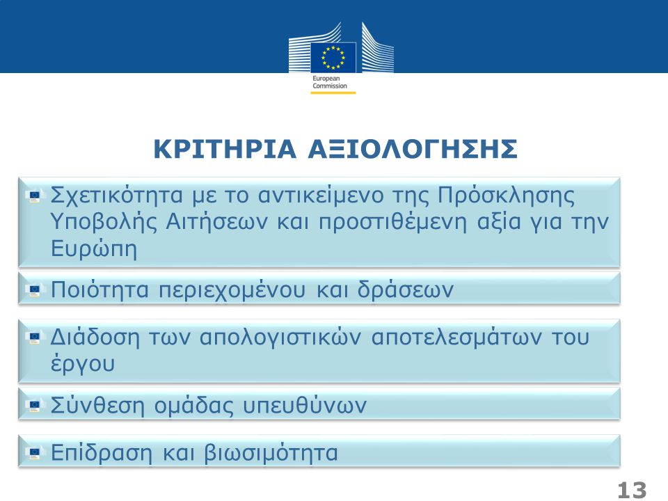 ΚΡΙΤΗΡΙΑ ΑΞΙΟΛΟΓΗΣΗΣ 13 Σχετικότητα με το αντικείμενο της Πρόσκλησης Υποβολής Αιτήσεων και πρoστιθέμενη αξία για την Ευρώπη Ποιότητα περιεχομένου και δράσεων Διάδοση των απολογιστικών αποτελεσμάτων του έργου Επίδραση και βιωσιμότητα Σύνθεση ομάδας υπευθύνων