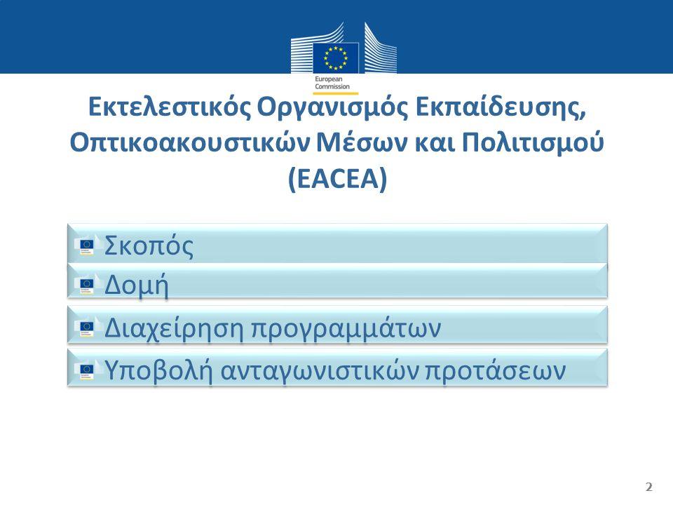 Εκτελεστικός Οργανισμός Εκπαίδευσης, Οπτικοακουστικών Μέσων και Πολιτισμού (EACEA) Σκοπός 2 Δομή Υποβολή ανταγωνιστικών προτάσεων Διαχείρηση προγραμμά