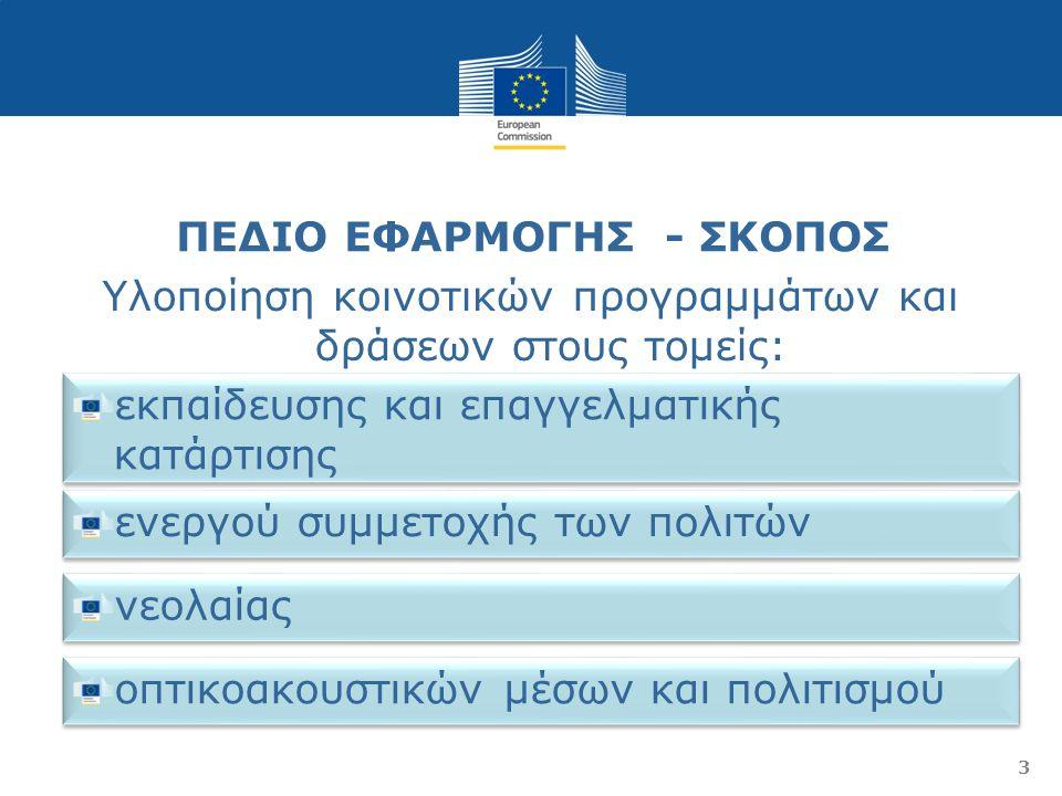 ΠΕΔΙΟ ΕΦΑΡΜΟΓΗΣ - ΣΚΟΠΟΣ Υλοποίηση κοινοτικών προγραμμάτων και δράσεων στους τομείς: 3 εκπαίδευσης και επαγγελματικής κατάρτισης ενεργού συμμετοχής τω