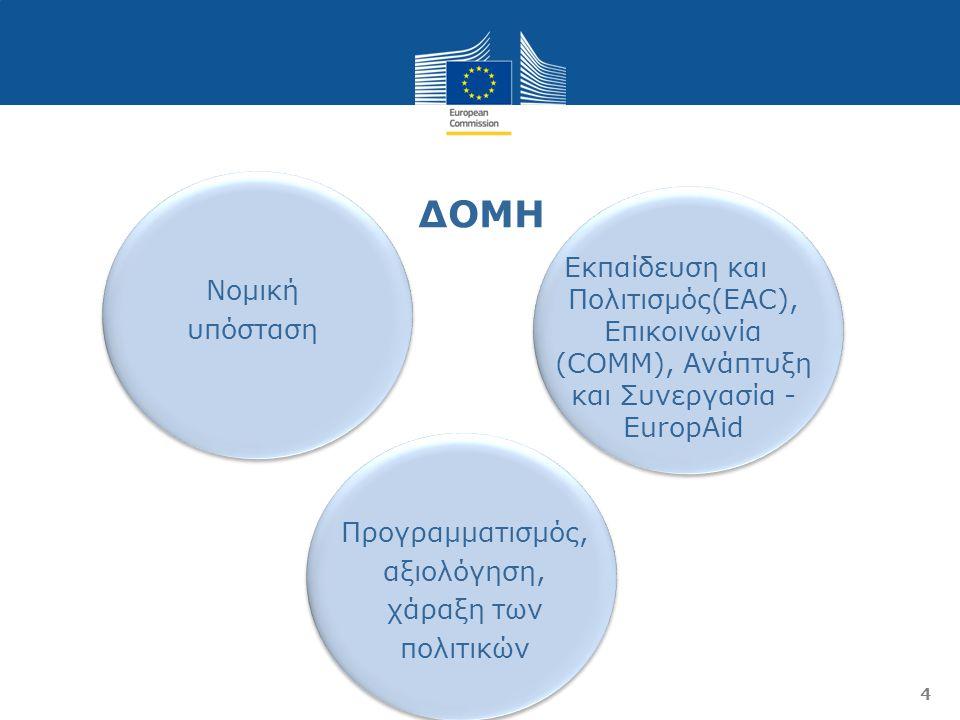 Εκπαίδευση και Πολιτισμός(EAC), Επικοινωνία (COMM), Ανάπτυξη και Συνεργασία - EuropAid ΔΟΜΗ 4 Νομική υπόσταση Προγραμματισμός, αξιολόγηση, χάραξη των πολιτικών