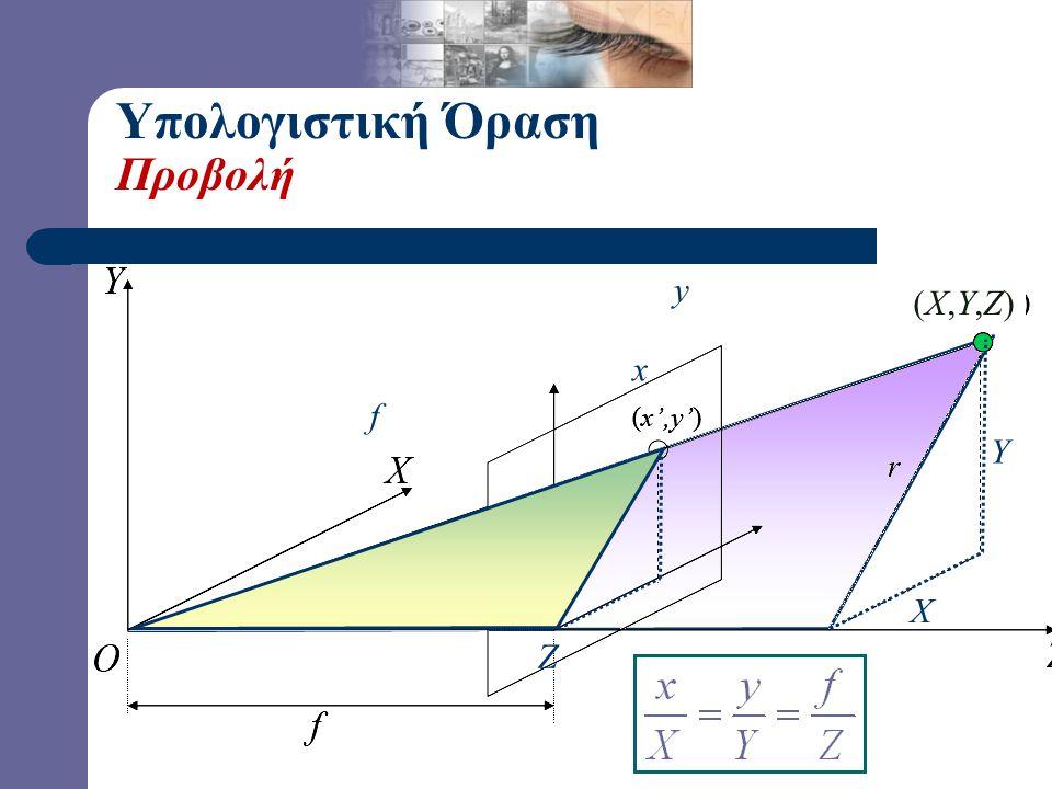 Υπολογιστική Όραση Προβολή f x y Z X Y (Χ,Υ,Ζ)(Χ,Υ,Ζ)
