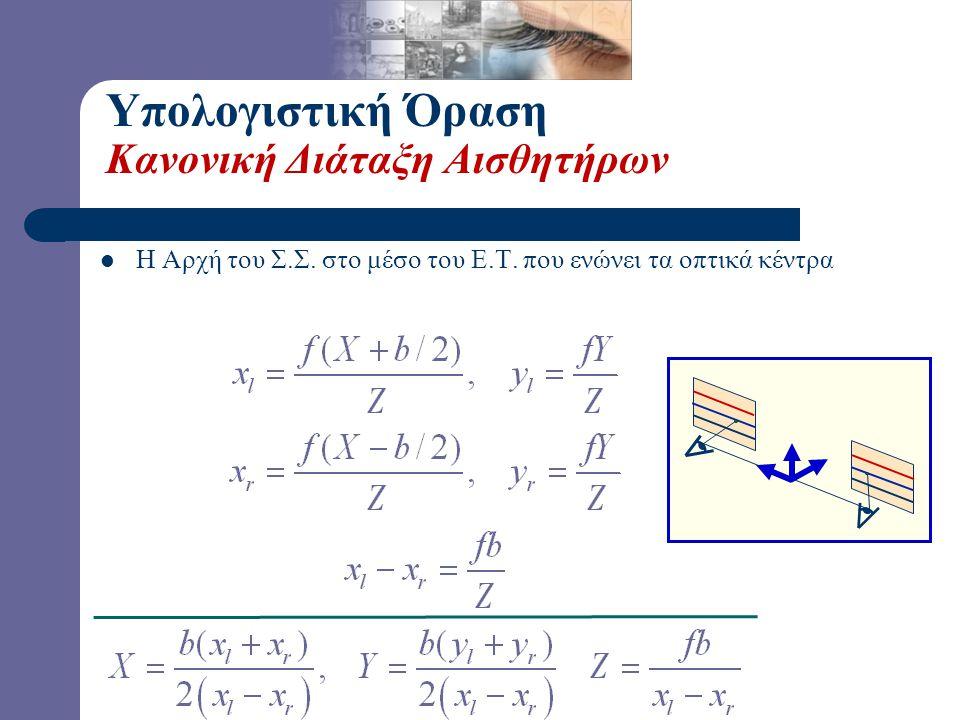 Υπολογιστική Όραση Κανονική Διάταξη Αισθητήρων  Η Αρχή του Σ.Σ. στο μέσο του Ε.Τ. που ενώνει τα οπτικά κέντρα